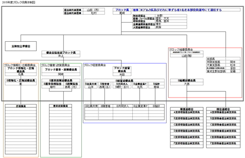 0609_yakuinzu.jpg